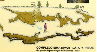 Sima de las latas, Alfacar, Sierra de la Alfaguara, Sierra de la Yedra, Nivar, Espeleología, iniciación, Granada