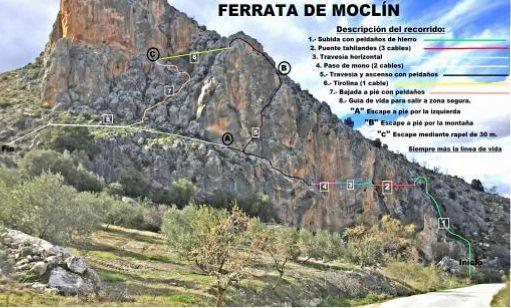VÍA FERRATA DE MOCLÍN, GRANADA
