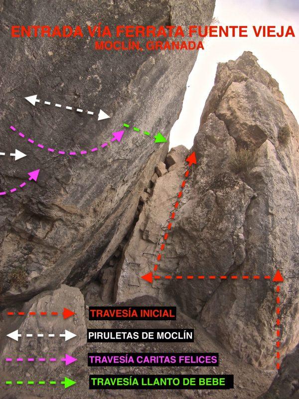 Vía Ferrata Granada, Vía Ferrata Fuente Vieja, Moclín, Granada,