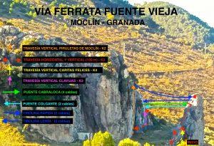 Vía Ferrata Granada, VÍA FERRATA FUENTE VIEJA, Moclín, Granada.